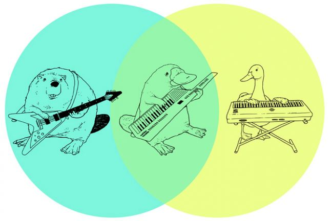 best venn diagram ever inspirational geek : best venn diagram - findchart.co