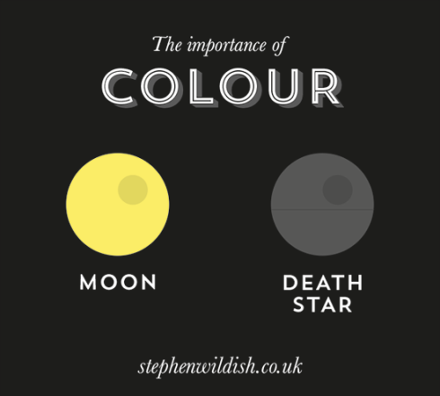 the-importance-of-colour-1